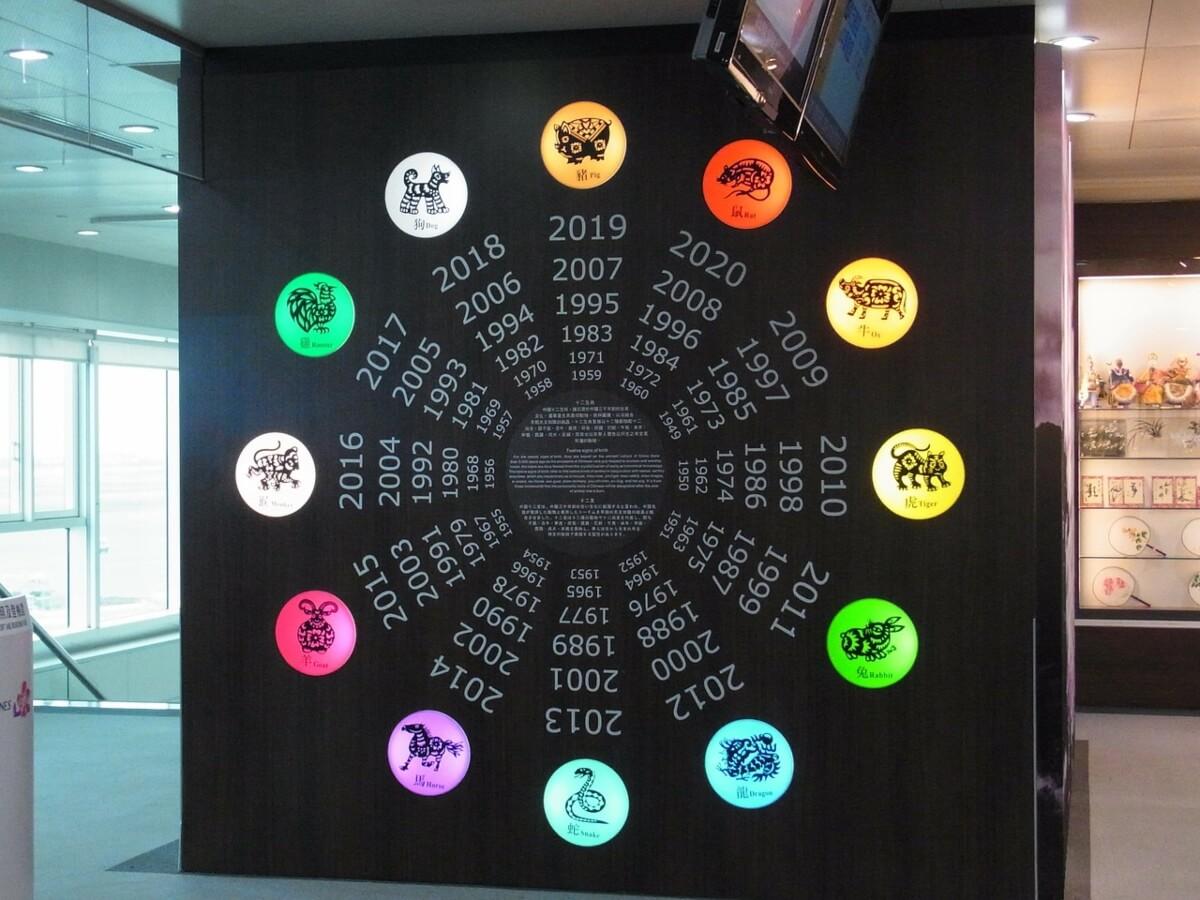 12-segni-dello-zodiaco-cinese